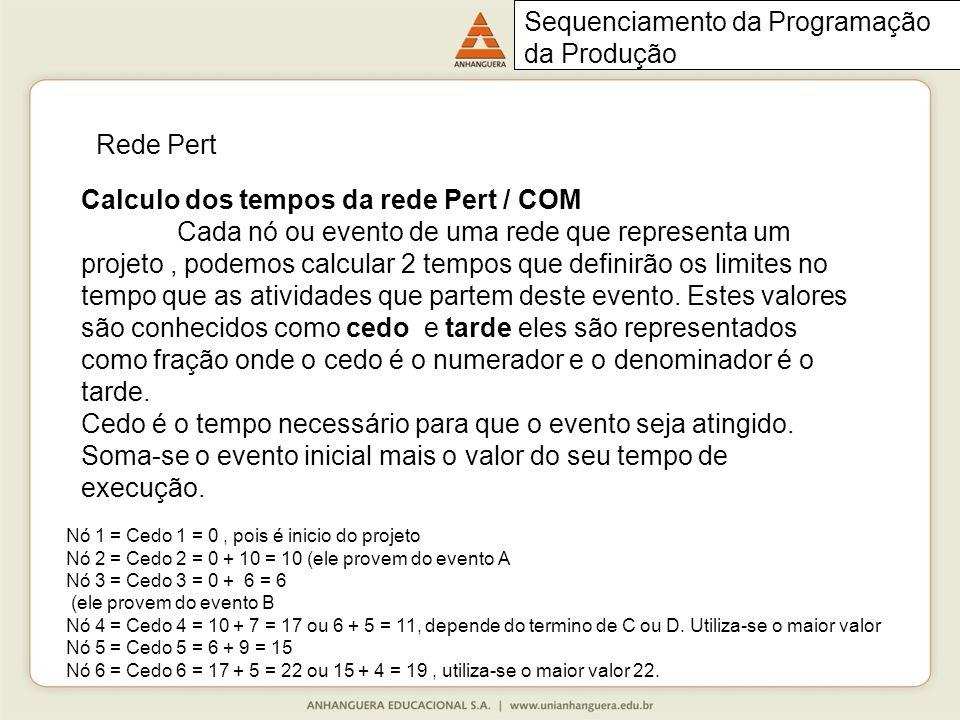 Rede Pert Calculo dos tempos da rede Pert / COM Cada nó ou evento de uma rede que representa um projeto, podemos calcular 2 tempos que definirão os limites no tempo que as atividades que partem deste evento.