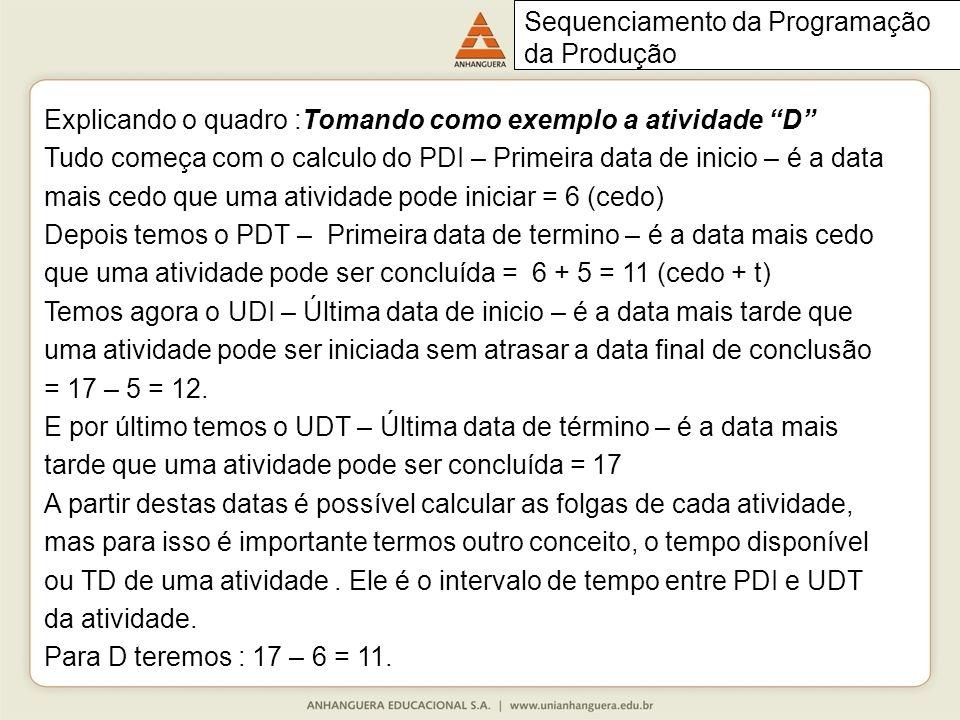 Explicando o quadro :Tomando como exemplo a atividade D Tudo começa com o calculo do PDI – Primeira data de inicio – é a data mais cedo que uma atividade pode iniciar = 6 (cedo) Depois temos o PDT – Primeira data de termino – é a data mais cedo que uma atividade pode ser concluída = 6 + 5 = 11 (cedo + t) Temos agora o UDI – Última data de inicio – é a data mais tarde que uma atividade pode ser iniciada sem atrasar a data final de conclusão = 17 – 5 = 12.