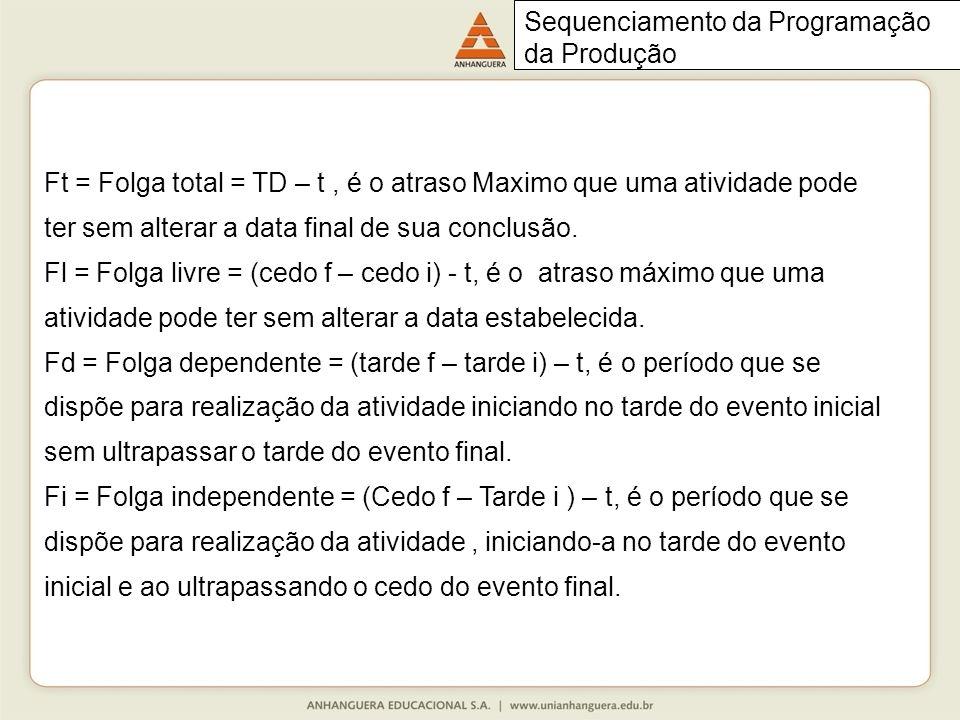 Ft = Folga total = TD – t, é o atraso Maximo que uma atividade pode ter sem alterar a data final de sua conclusão.