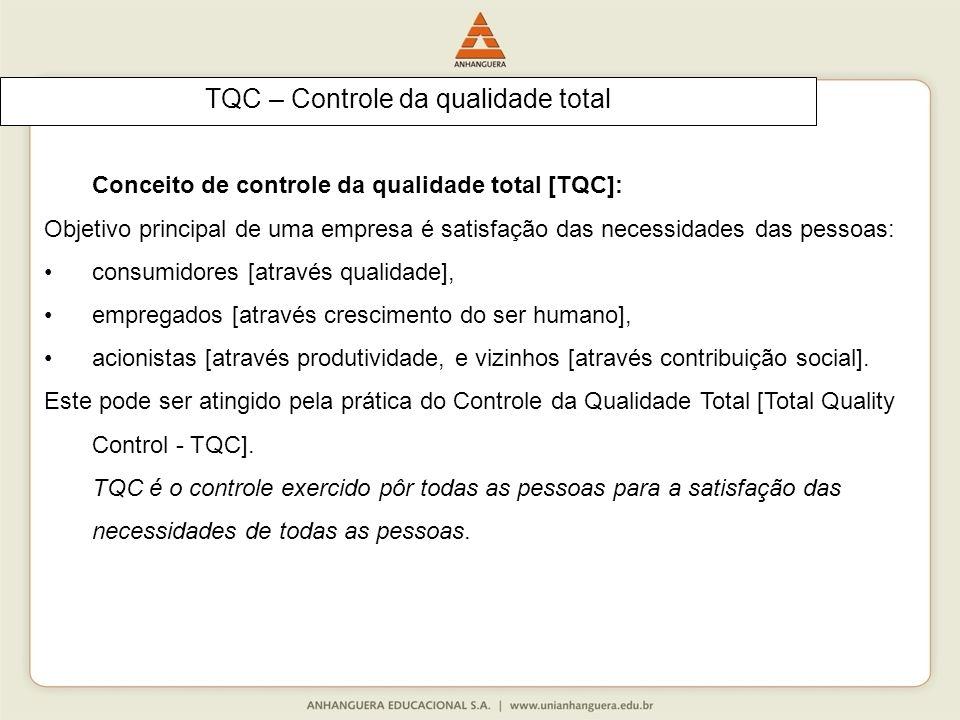TQC – Controle da qualidade total Conceito de controle da qualidade total [TQC]: Objetivo principal de uma empresa é satisfação das necessidades das pessoas: consumidores [através qualidade], empregados [através crescimento do ser humano], acionistas [através produtividade, e vizinhos [através contribuição social].