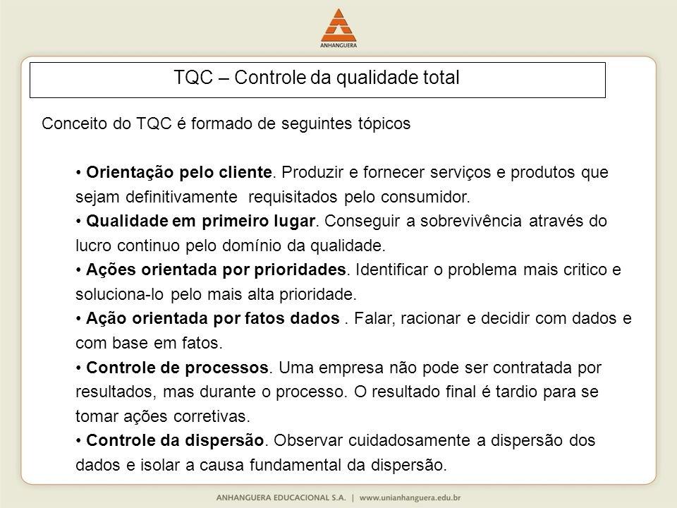 TQC – Controle da qualidade total Conceito do TQC é formado de seguintes tópicos Orientação pelo cliente.
