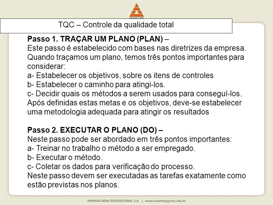 Passo 1.TRAÇAR UM PLANO (PLAN) – Este passo é estabelecido com bases nas diretrizes da empresa.