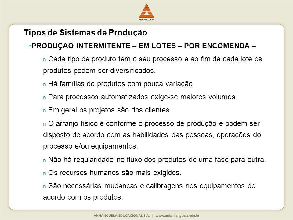 n PRODUÇÃO INTERMITENTE – EM LOTES – POR ENCOMENDA – n Cada tipo de produto tem o seu processo e ao fim de cada lote os produtos podem ser diversificados.