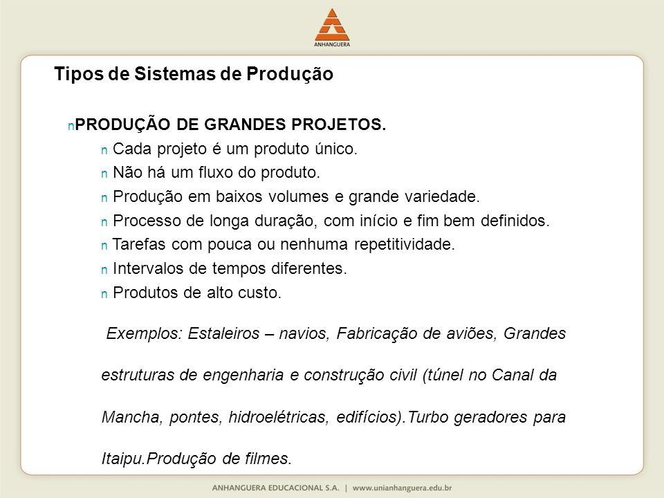 n PRODUÇÃO DE GRANDES PROJETOS.n Cada projeto é um produto único.