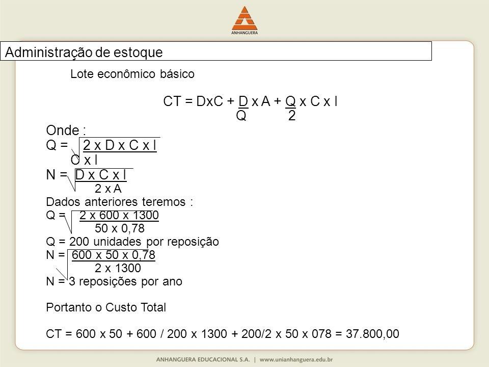 Lote econômico básico CT = DxC + D x A + Q x C x I Q 2 Onde : Q = 2 x D x C x I C x I N = D x C x I 2 x A Dados anteriores teremos : Q = 2 x 600 x 1300 50 x 0,78 Q = 200 unidades por reposição N = 600 x 50 x 0,78 2 x 1300 N = 3 reposições por ano Portanto o Custo Total CT = 600 x 50 + 600 / 200 x 1300 + 200/2 x 50 x 078 = 37.800,00 Administração de estoque