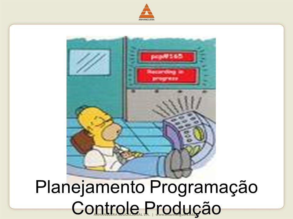 Planejamento Programação Controle Produção