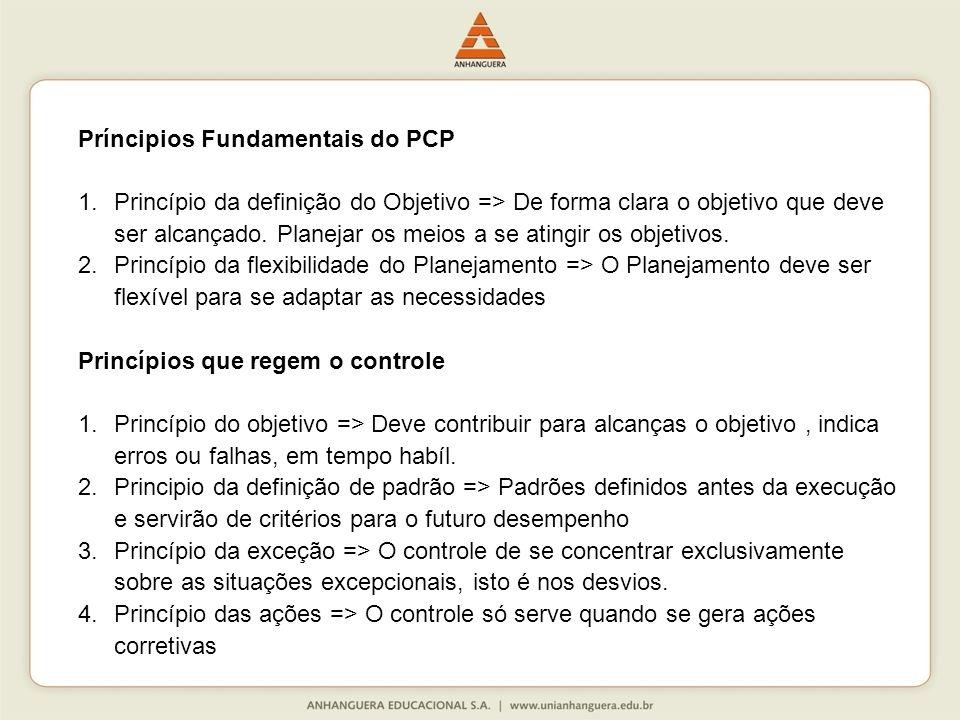 Príncipios Fundamentais do PCP 1.Princípio da definição do Objetivo => De forma clara o objetivo que deve ser alcançado.