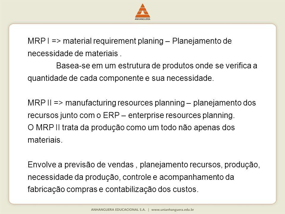 MRP I => material requirement planing – Planejamento de necessidade de materiais.