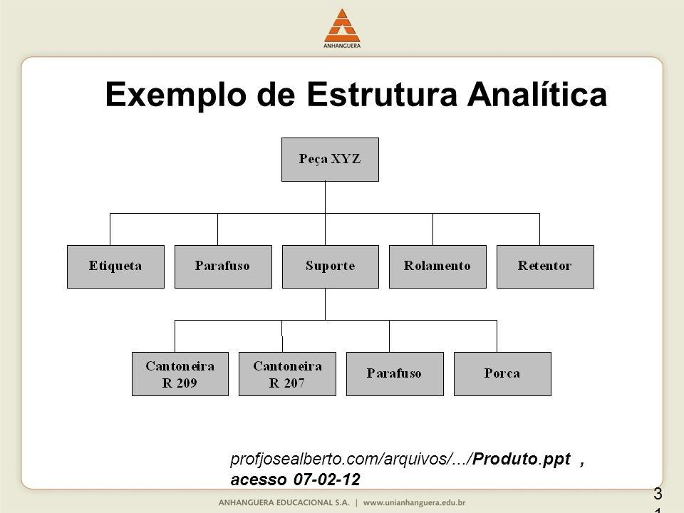 Exemplo de Estrutura Analítica profjosealberto.com/arquivos/.../Produto.ppt, acesso 07-02-12 31