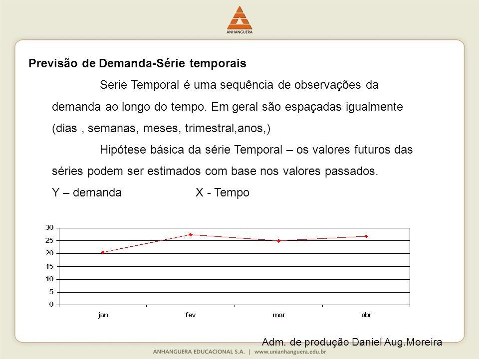 Serie Temporal é uma sequência de observações da demanda ao longo do tempo.