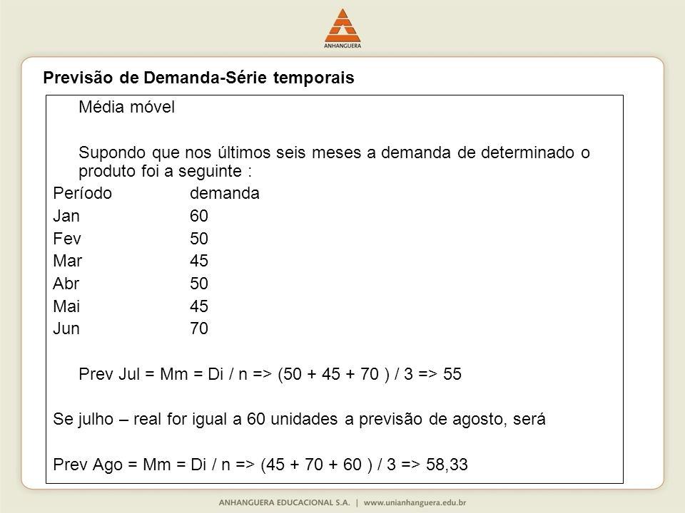Média móvel Supondo que nos últimos seis meses a demanda de determinado o produto foi a seguinte : Períododemanda Jan60 Fev50 Mar45 Abr50 Mai45 Jun70 Prev Jul = Mm = Di / n => (50 + 45 + 70 ) / 3 => 55 Se julho – real for igual a 60 unidades a previsão de agosto, será Prev Ago = Mm = Di / n => (45 + 70 + 60 ) / 3 => 58,33 Previsão de Demanda-Série temporais