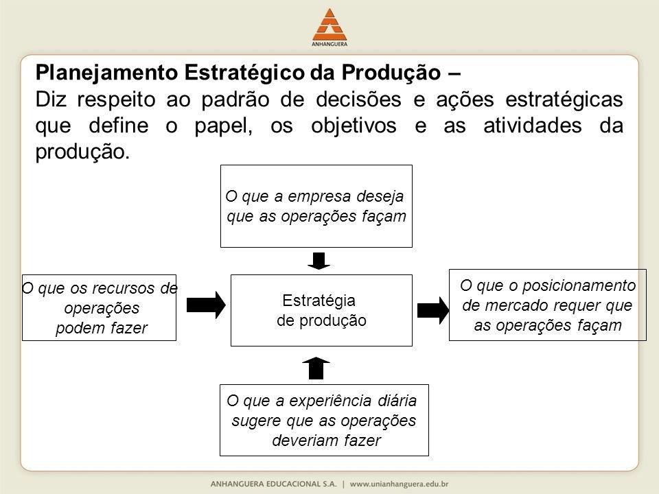 Planejamento Estratégico da Produção – Diz respeito ao padrão de decisões e ações estratégicas que define o papel, os objetivos e as atividades da produção.