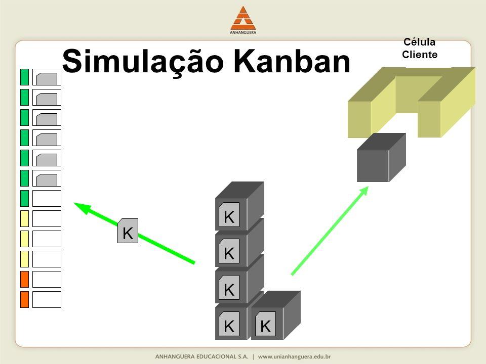 Célula Cliente K K K K K K Simulação Kanban