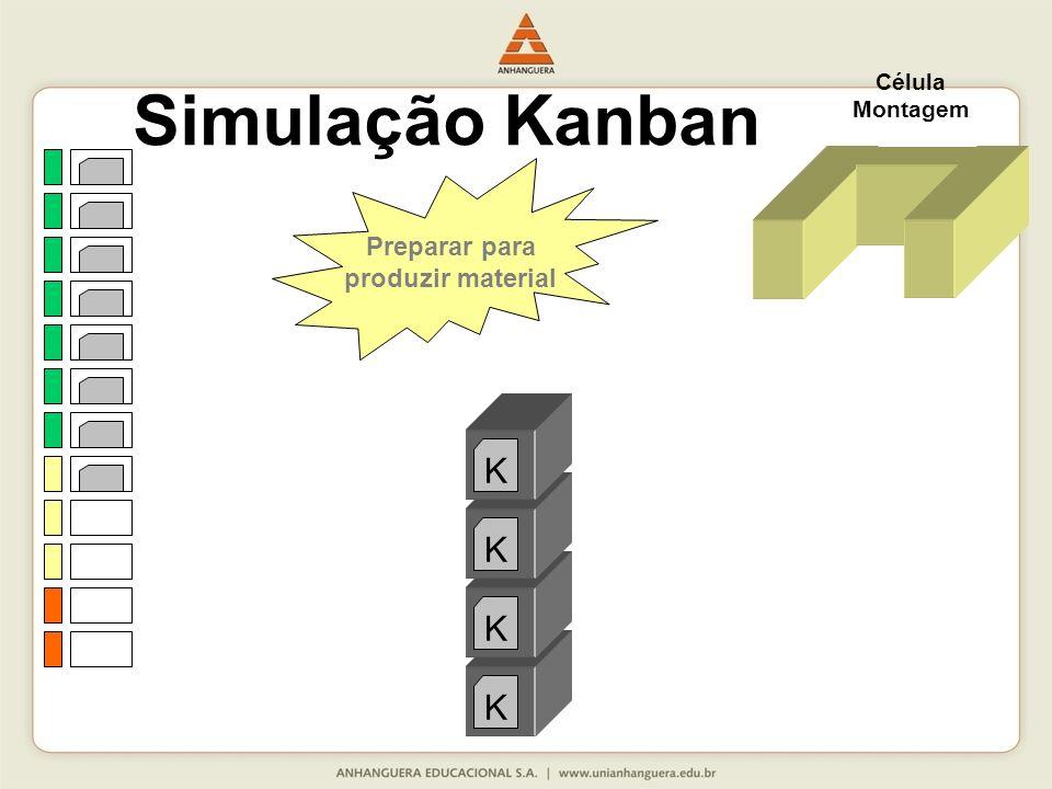 Célula Montagem K K K K Preparar para produzir material Simulação Kanban