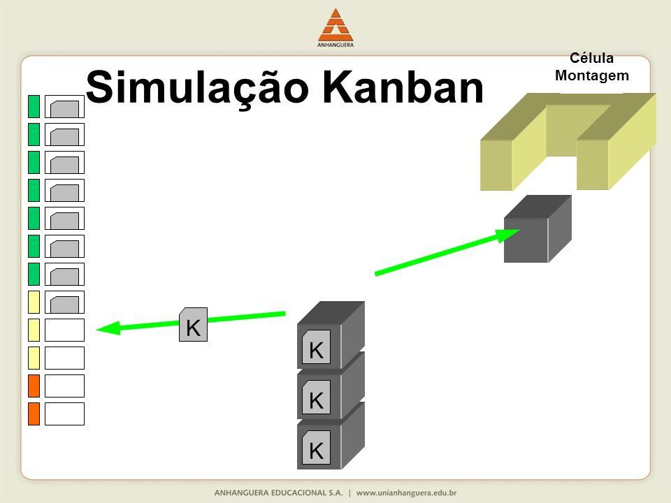 K K K Célula Montagem K Simulação Kanban
