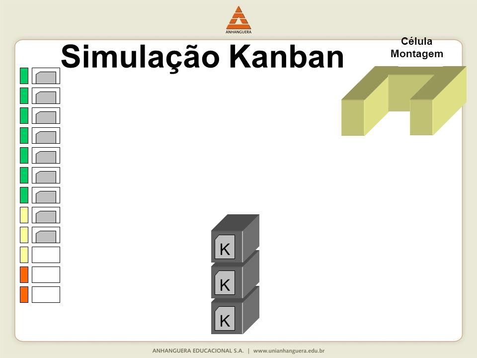 K K K Célula Montagem Simulação Kanban