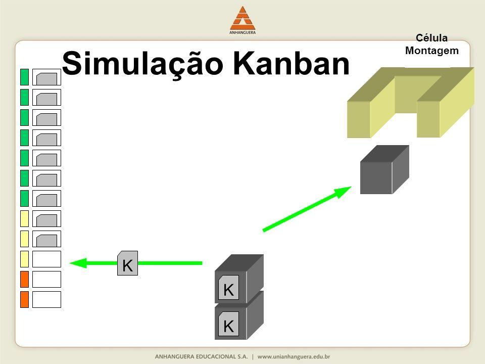 K K Célula Montagem K Simulação Kanban
