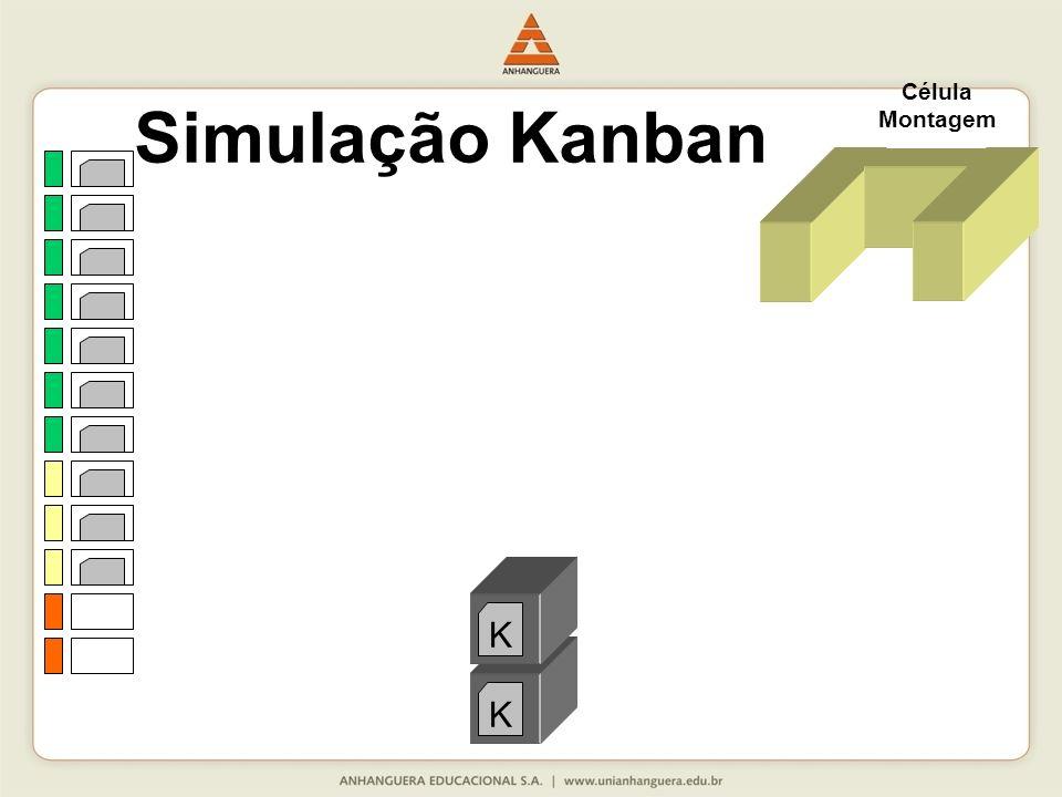 K K Célula Montagem Simulação Kanban
