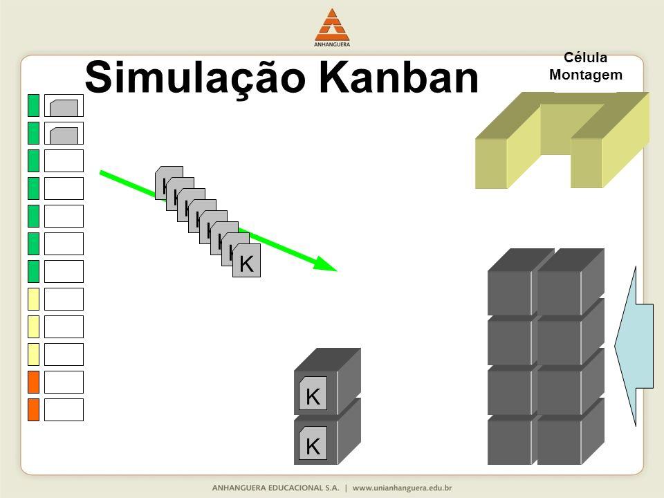 K K Célula Montagem K K K K K K K K Simulação Kanban