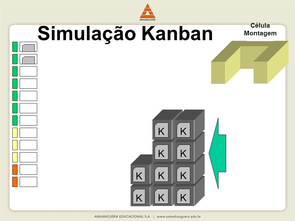K K Célula Montagem K K K K KK KK Simulação Kanban