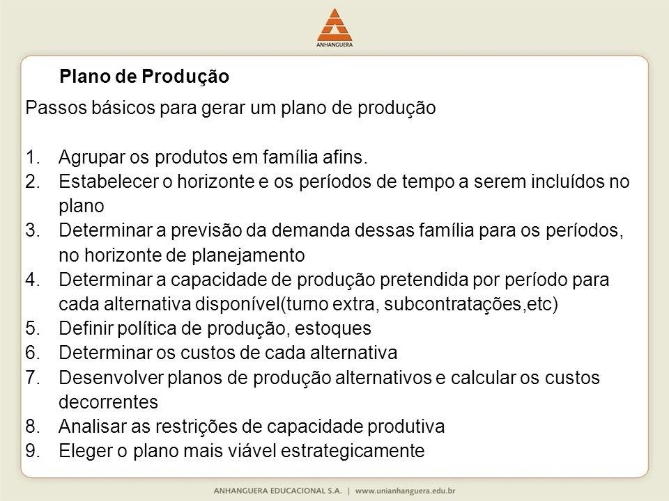 Passos básicos para gerar um plano de produção 1.Agrupar os produtos em família afins.