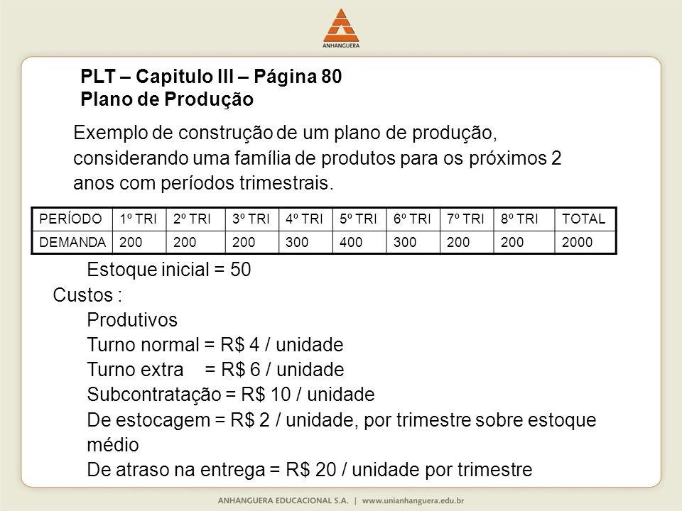 Exemplo de construção de um plano de produção, considerando uma família de produtos para os próximos 2 anos com períodos trimestrais.