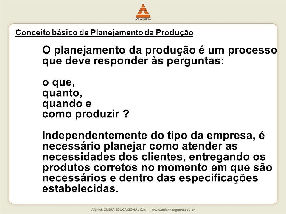 O planejamento da produção é um processo que deve responder às perguntas: o que, quanto, quando e como produzir .