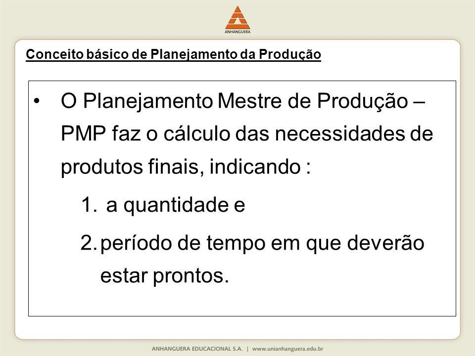 O Planejamento Mestre de Produção – PMP faz o cálculo das necessidades de produtos finais, indicando : 1.