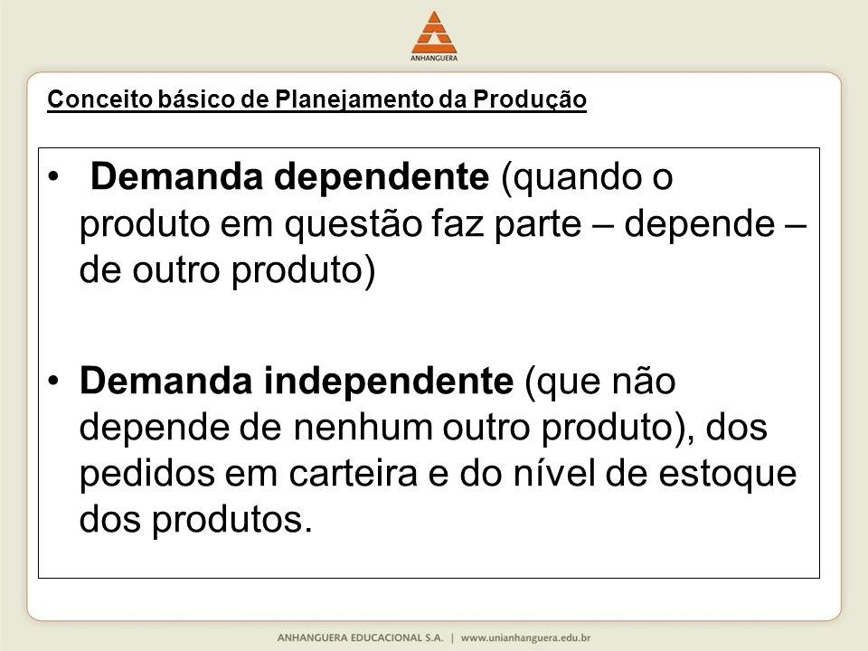 Demanda dependente (quando o produto em questão faz parte – depende – de outro produto) Demanda independente (que não depende de nenhum outro produto), dos pedidos em carteira e do nível de estoque dos produtos.