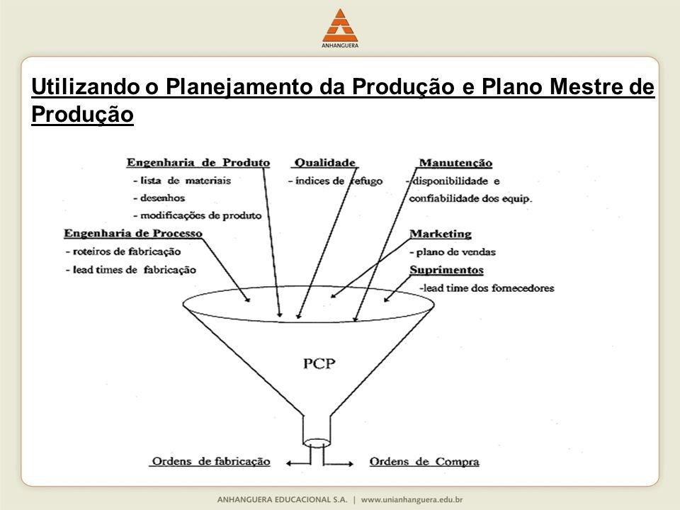 Utilizando o Planejamento da Produção e Plano Mestre de Produção
