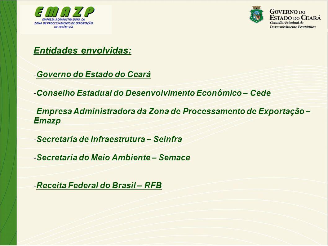 Entidades envolvidas: -Governo do Estado do Ceará -Conselho Estadual do Desenvolvimento Econômico – Cede -Empresa Administradora da Zona de Processame