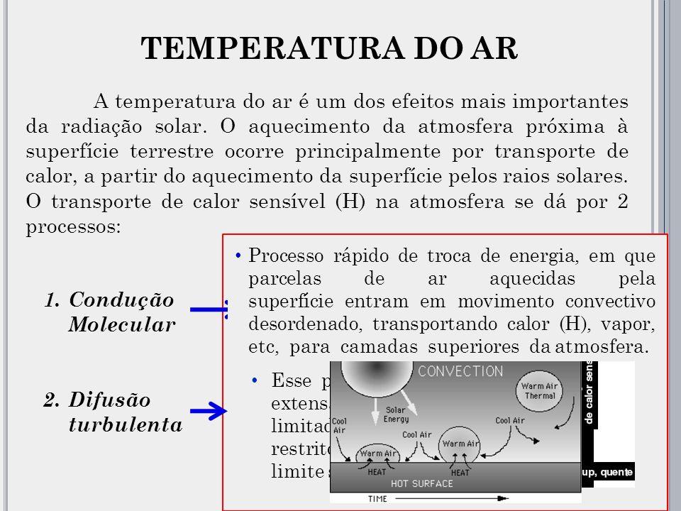 A temperatura do ar é um dos efeitos mais importantes da radiação solar.
