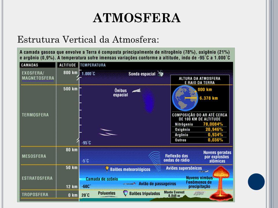 MÉDIA GLOBAL DE FLUXOS DE ENERGIA NA ATMOSFERA DA TERRA