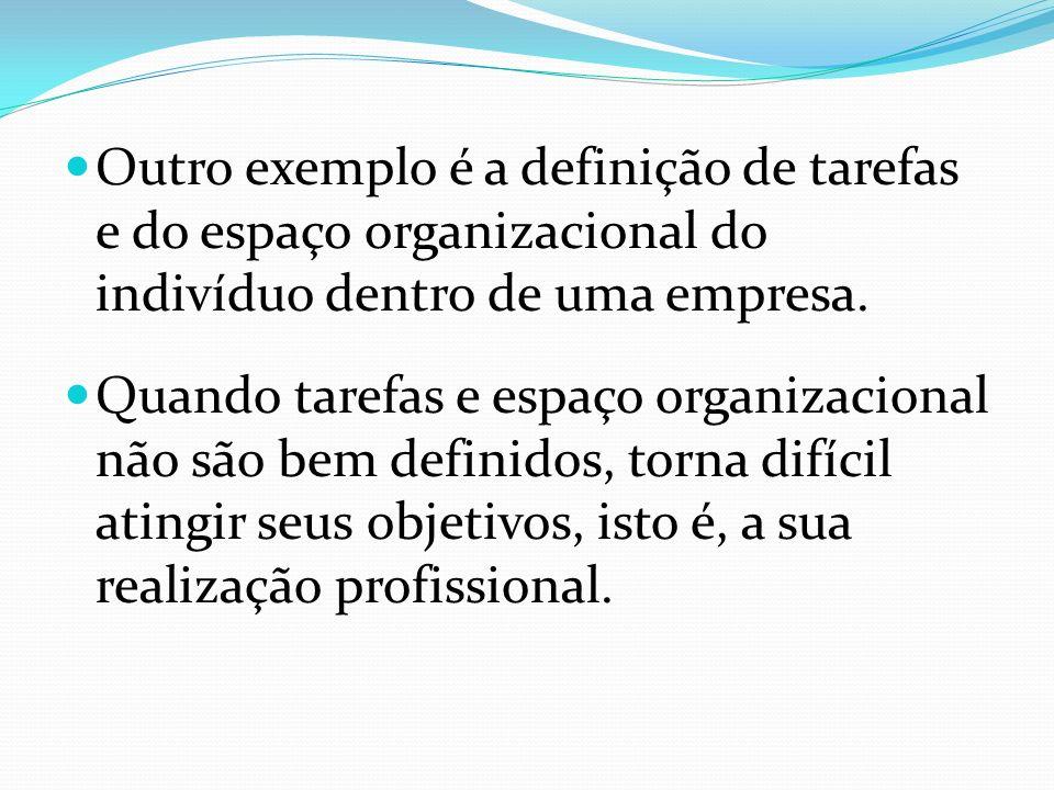 Outro exemplo é a definição de tarefas e do espaço organizacional do indivíduo dentro de uma empresa. Quando tarefas e espaço organizacional não são b