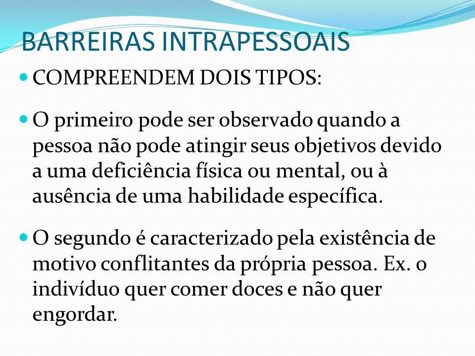 BARREIRAS INTRAPESSOAIS COMPREENDEM DOIS TIPOS: O primeiro pode ser observado quando a pessoa não pode atingir seus objetivos devido a uma deficiência