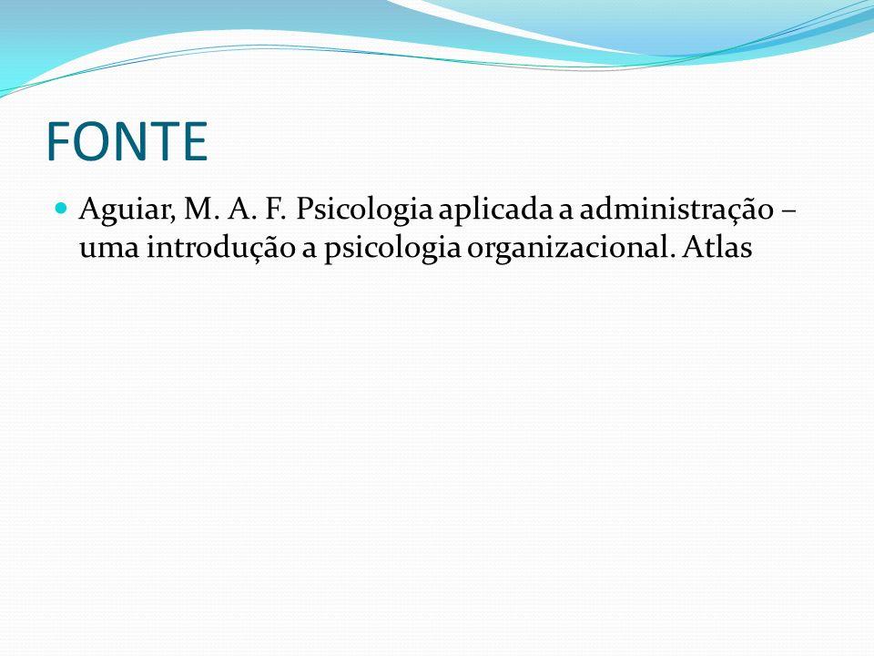 FONTE Aguiar, M. A. F. Psicologia aplicada a administração – uma introdução a psicologia organizacional. Atlas