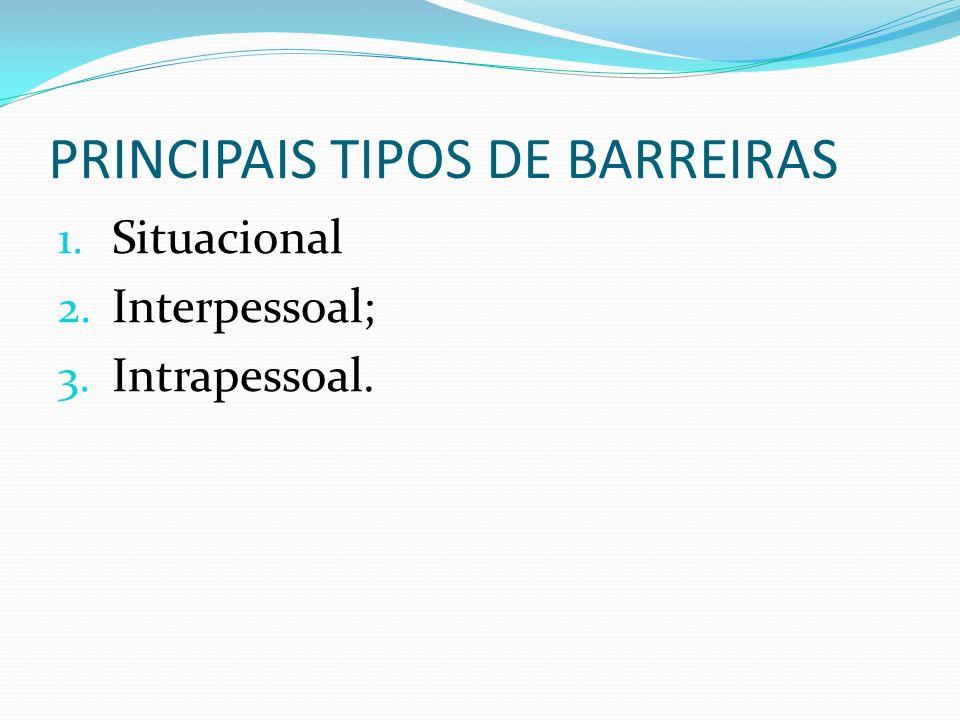 PRINCIPAIS TIPOS DE BARREIRAS 1. Situacional 2. Interpessoal; 3. Intrapessoal.