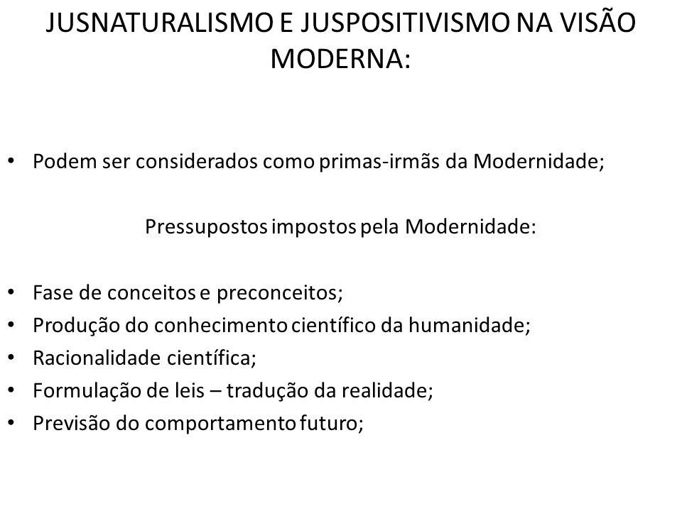JUSNATURALISMO E JUSPOSITIVISMO NA VISÃO MODERNA: Podem ser considerados como primas-irmãs da Modernidade; Pressupostos impostos pela Modernidade: Fas