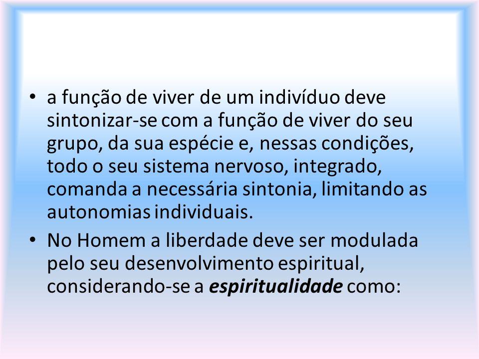 a função de viver de um indivíduo deve sintonizar-se com a função de viver do seu grupo, da sua espécie e, nessas condições, todo o seu sistema nervos