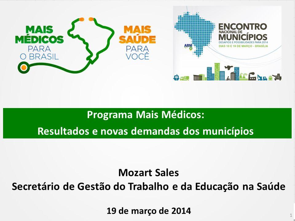 1 Mozart Sales Secretário de Gestão do Trabalho e da Educação na Saúde 19 de março de 2014 Programa Mais Médicos: Resultados e novas demandas dos municípios