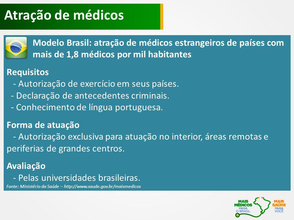 Modelo Brasil: atração de médicos estrangeiros de países com mais de 1,8 médicos por mil habitantes Requisitos - Autorização de exercício em seus países.