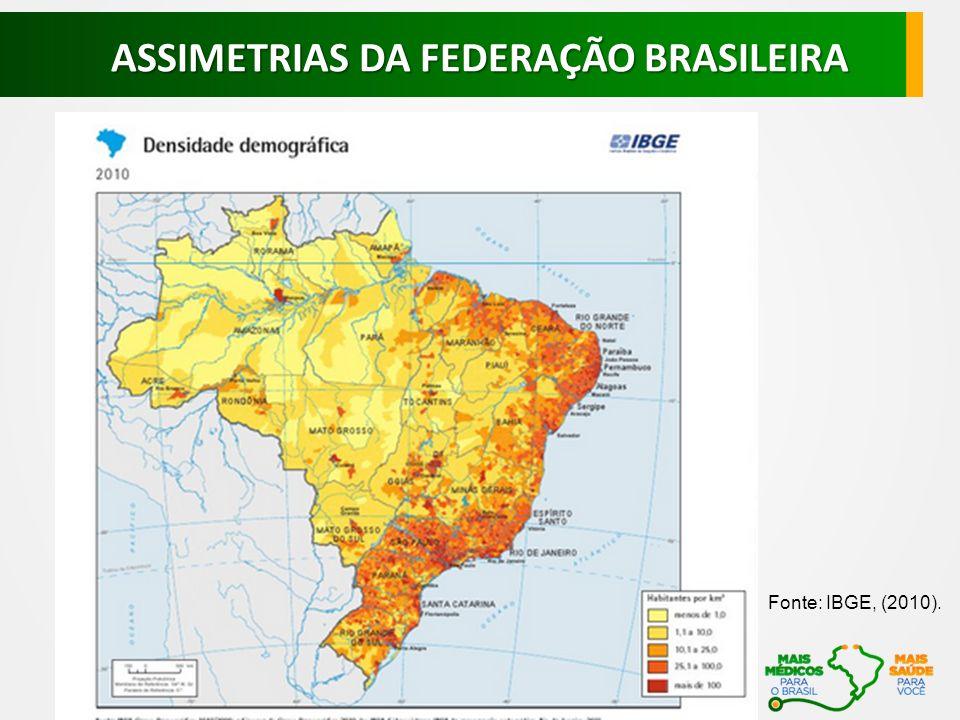 ASSIMETRIAS DA FEDERAÇÃO BRASILEIRA Fonte: IBGE, (2010).