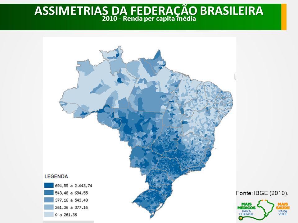 2010 - Renda per capita média ASSIMETRIAS DA FEDERAÇÃO BRASILEIRA Fonte: IBGE (2010).