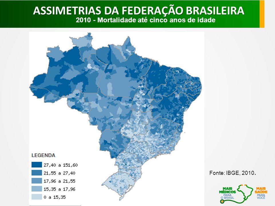 Fonte: IBGE, 2010. 2010 - Mortalidade até cinco anos de idade ASSIMETRIAS DA FEDERAÇÃO BRASILEIRA