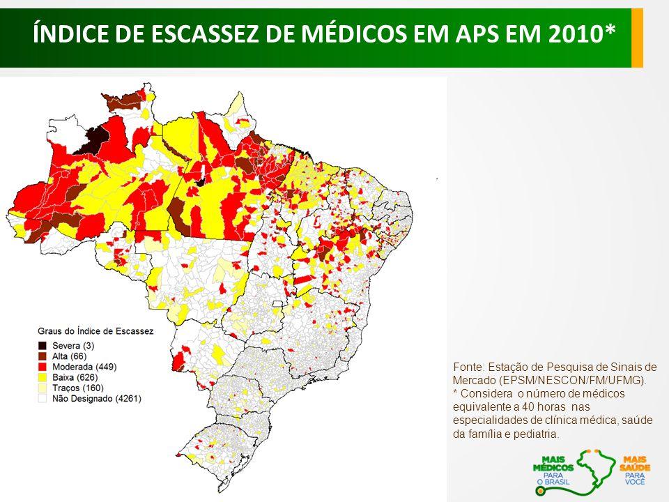 ÍNDICE DE ESCASSEZ DE MÉDICOS EM APS EM 2010* Fonte: Estação de Pesquisa de Sinais de Mercado (EPSM/NESCON/FM/UFMG).