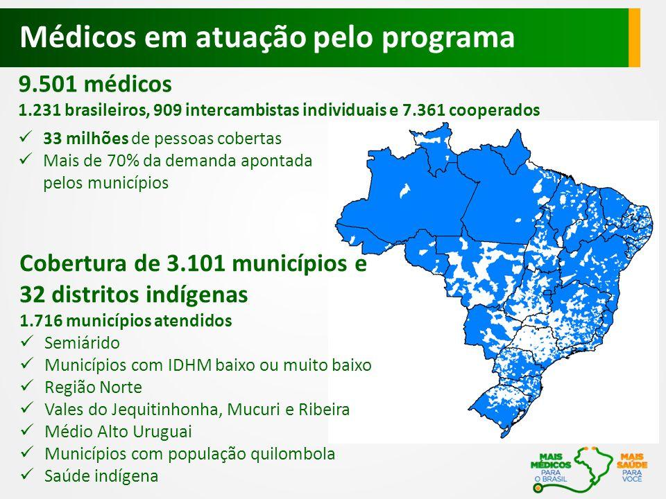 9.501 médicos 1.231 brasileiros, 909 intercambistas individuais e 7.361 cooperados Cobertura de 3.101 municípios e 32 distritos indígenas 1.716 municípios atendidos Semiárido Municípios com IDHM baixo ou muito baixo Região Norte Vales do Jequitinhonha, Mucuri e Ribeira Médio Alto Uruguai Municípios com população quilombola Saúde indígena 33 milhões de pessoas cobertas Mais de 70% da demanda apontada pelos municípios Médicos em atuação pelo programa