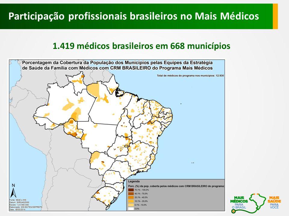1.419 médicos brasileiros em 668 municípios Participação profissionais brasileiros no Mais Médicos