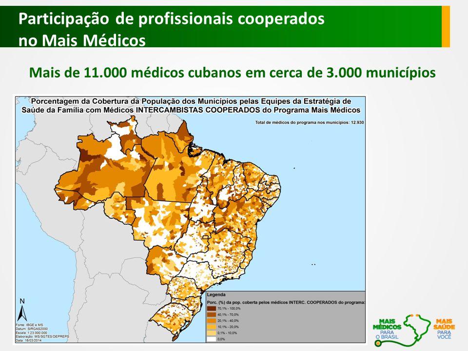 Mais de 11.000 médicos cubanos em cerca de 3.000 municípios Participação de profissionais cooperados no Mais Médicos