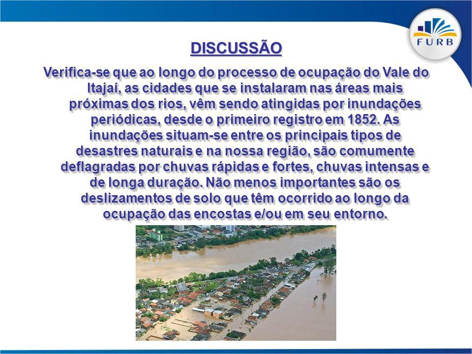 Verifica-se que ao longo do processo de ocupação do Vale do Itajaí, as cidades que se instalaram nas áreas mais próximas dos rios, vêm sendo atingidas