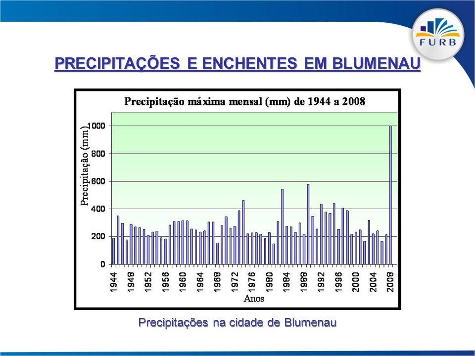 PRECIPITAÇÕES E ENCHENTES EM BLUMENAU Precipitações na cidade de Blumenau
